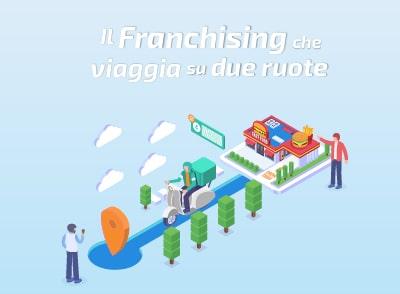 Franchising-08